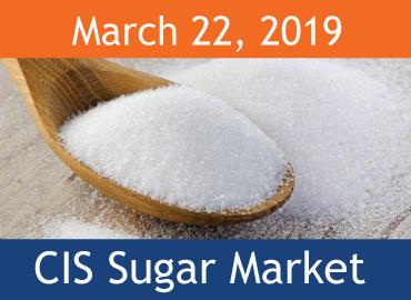 CIS Sugar Market 2019